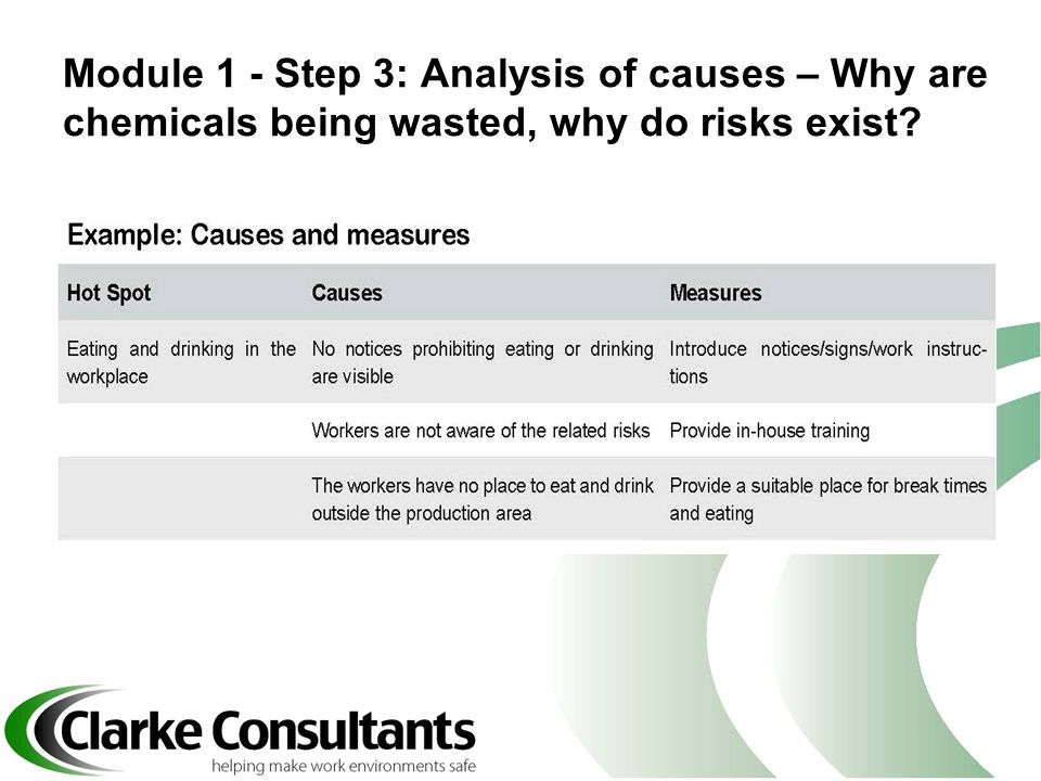 Module 1 - Step 3: Analysis of causes – Why are chemicals being wasted, why do risks exist