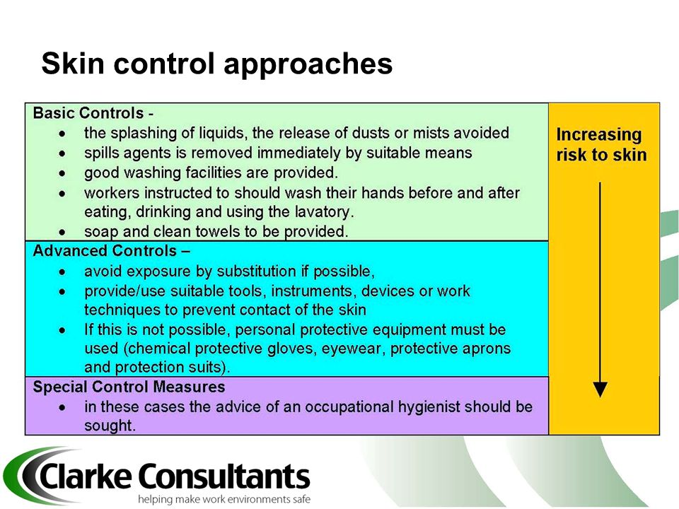 Skin control approaches