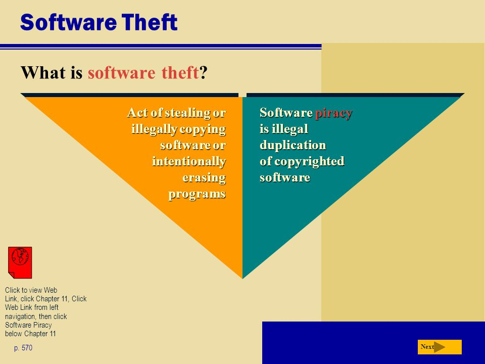 Software Theft What is software theft