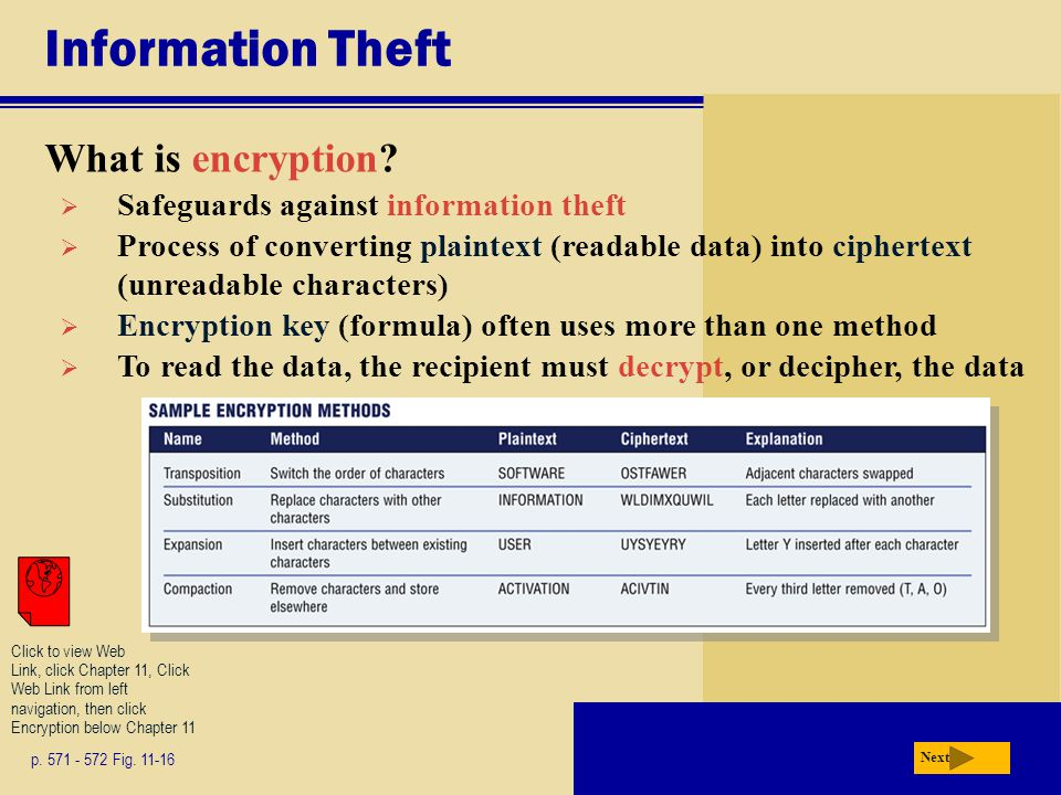 Information Theft What is encryption