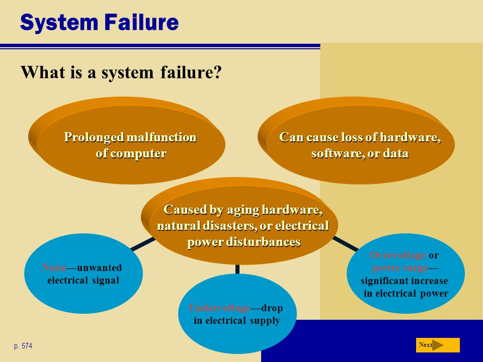 System Failure What is a system failure