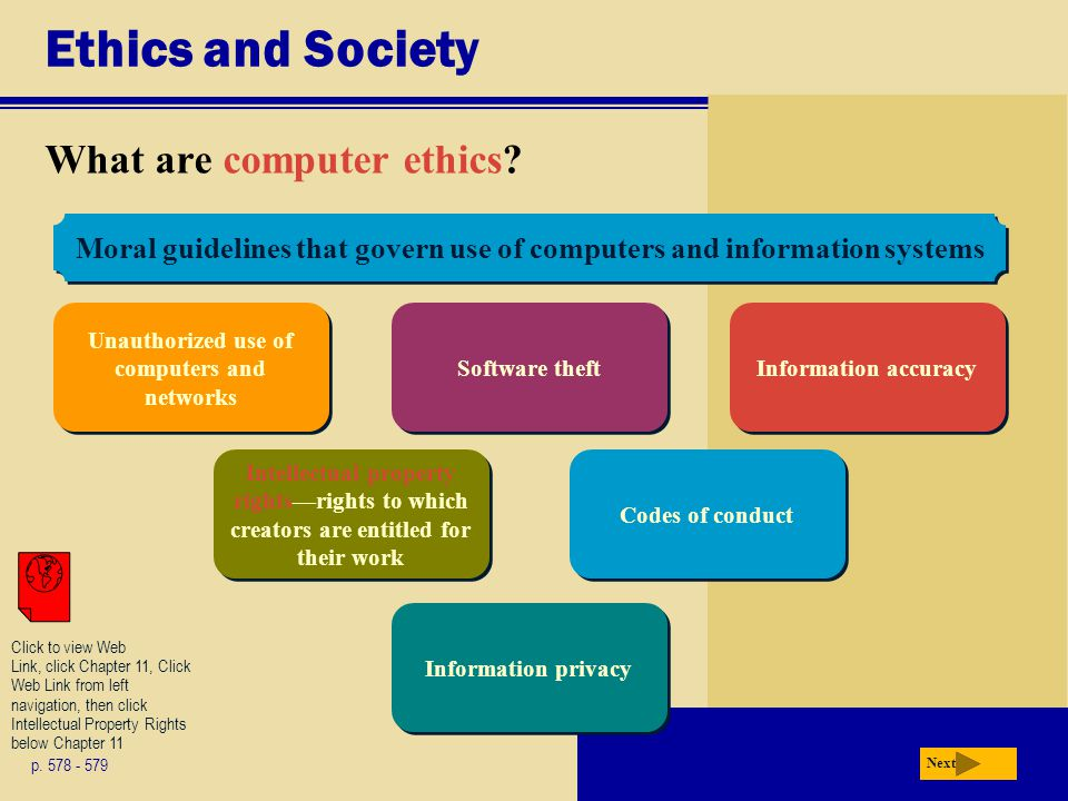 Ethics and Society What are computer ethics