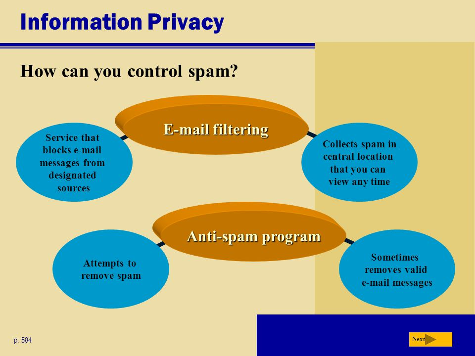 Information Privacy How can you control spam E-mail filtering