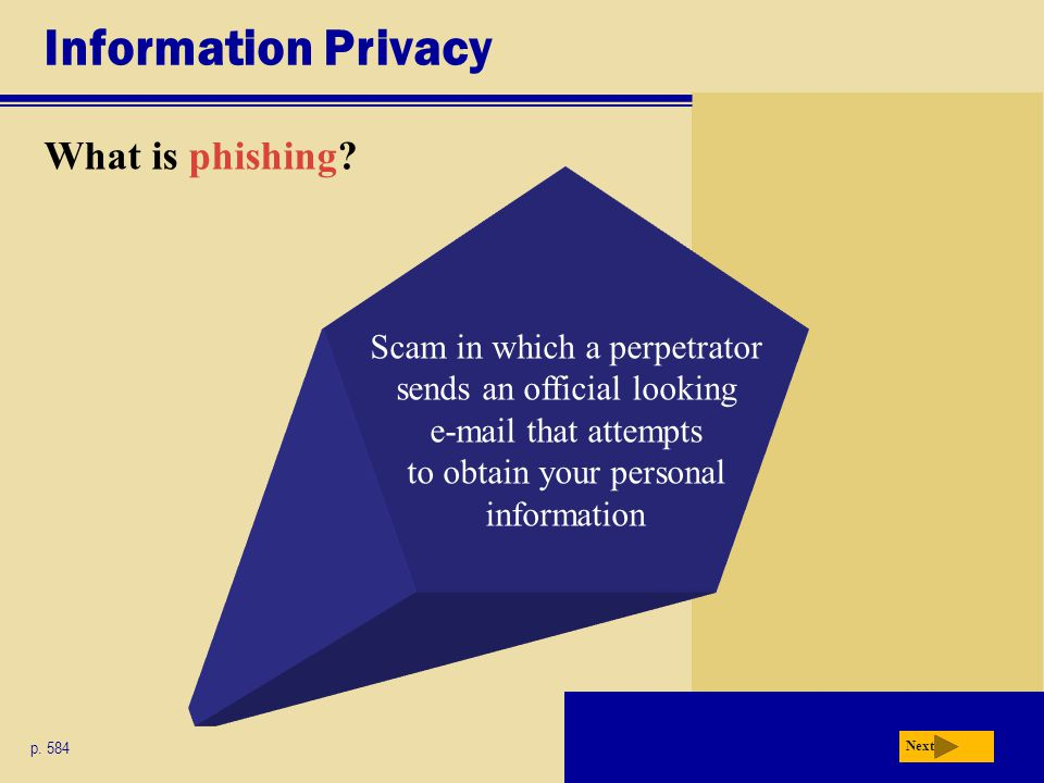 Information Privacy What is phishing
