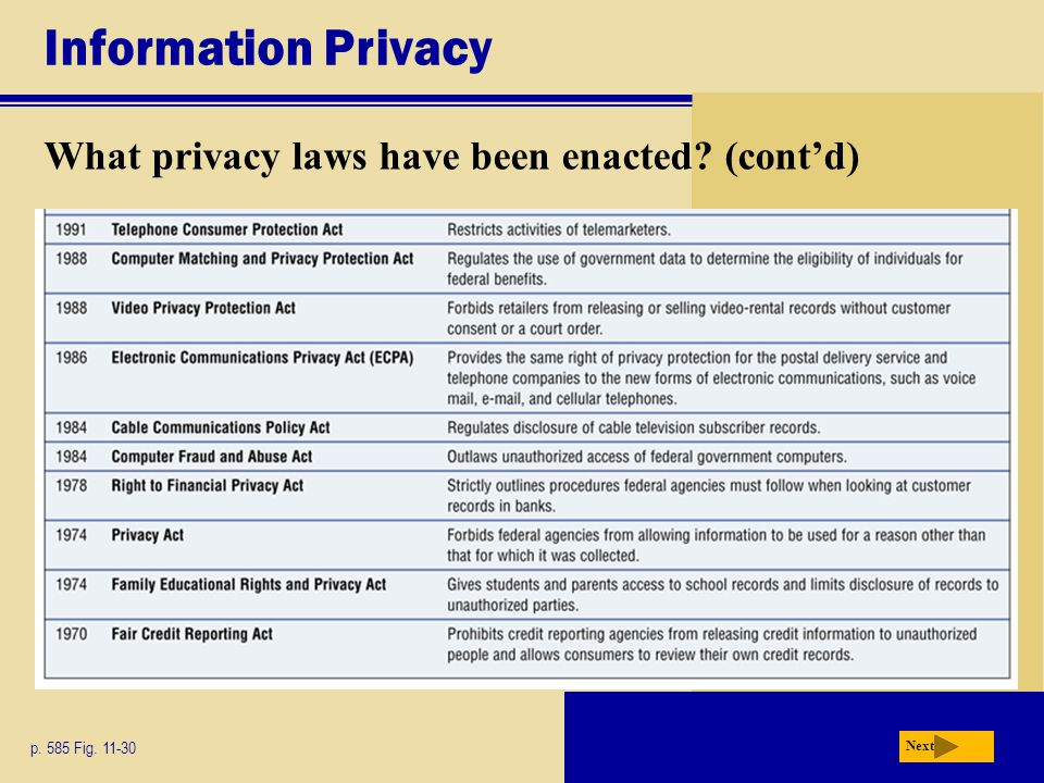 Information Privacy What privacy laws have been enacted (cont'd)