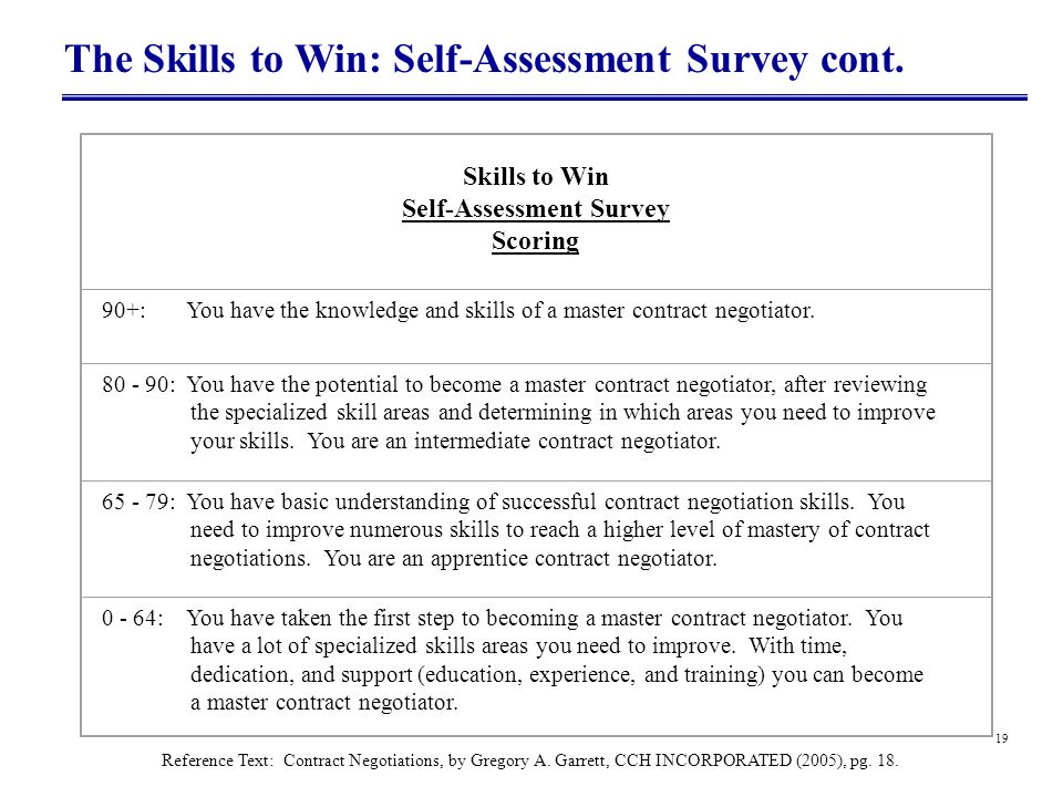 Skills to Win Self-Assessment Survey Scoring