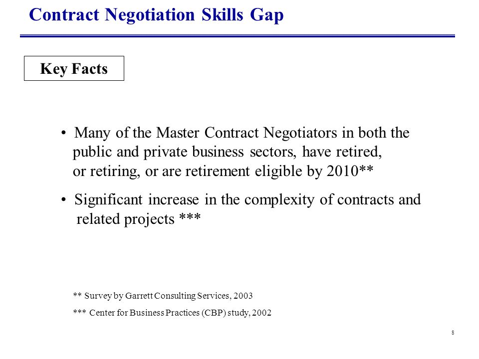 Contract Negotiation Skills Gap