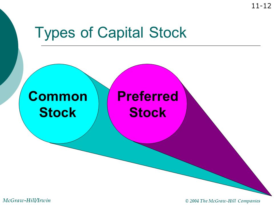 how to get preferred stock