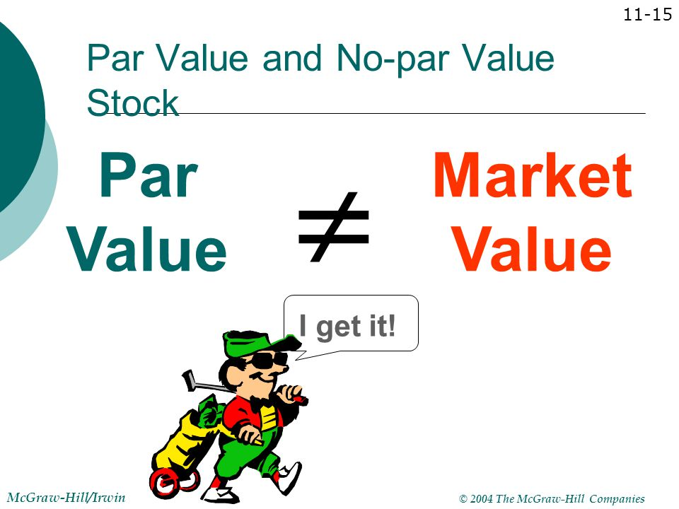 Par Value and No-par Value Stock