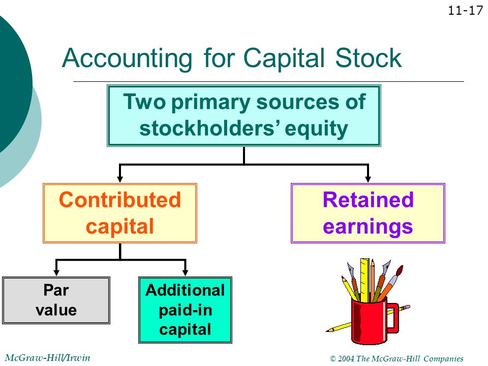 Accounting for Capital Stock