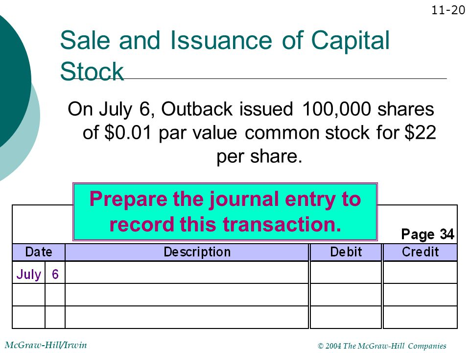 Sale and Issuance of Capital Stock