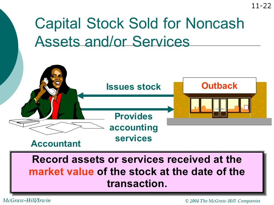 Capital Stock Sold for Noncash Assets and/or Services