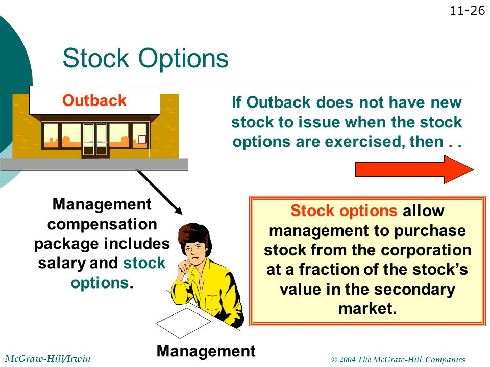 Stock options as part of salary
