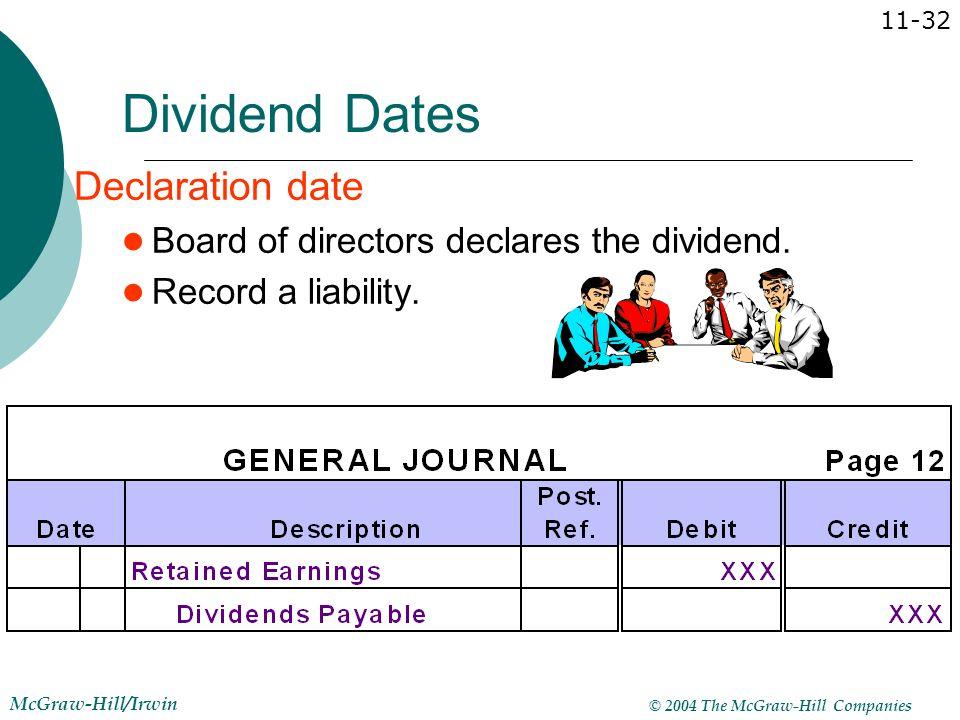 Dividend Dates Declaration date