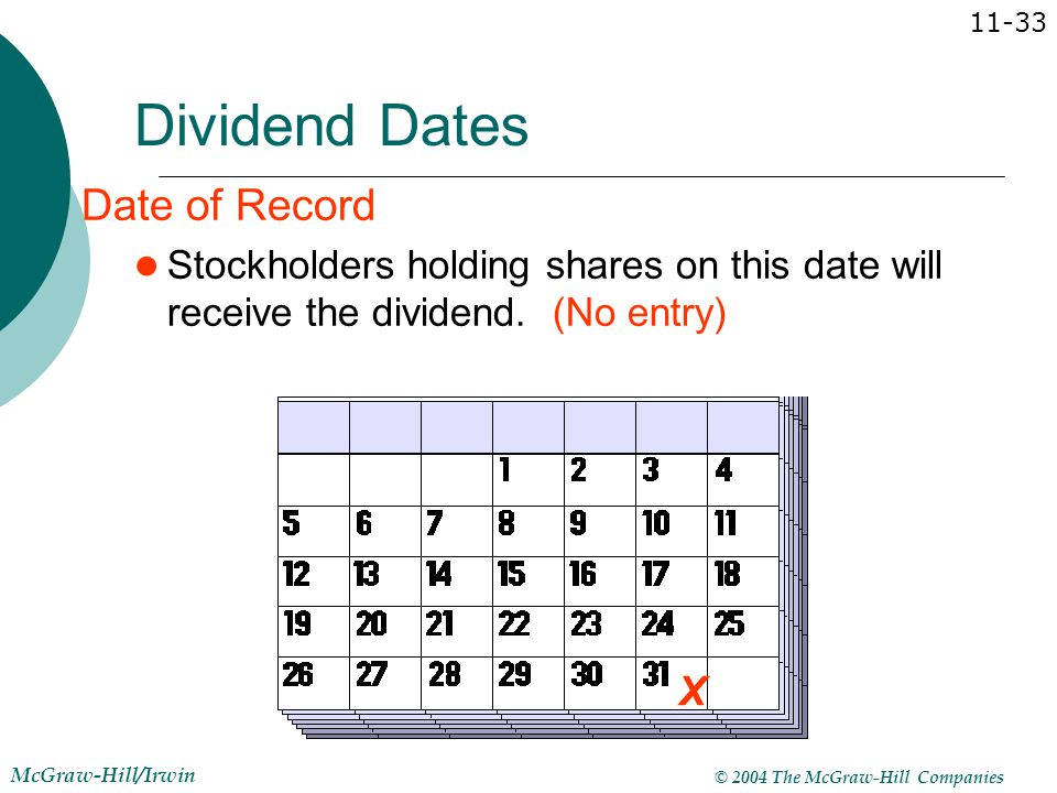 Dividend Dates Date of Record X