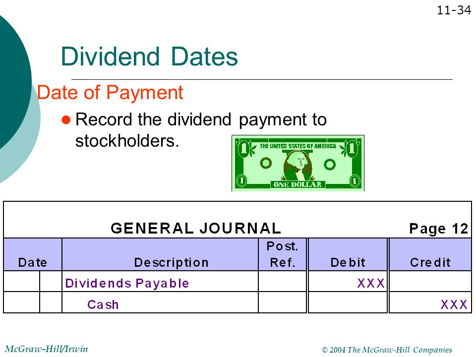 Dividend Dates Date of Payment