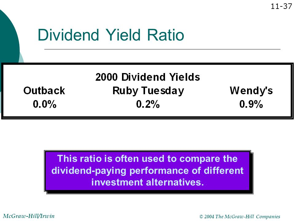 Dividend Yield Ratio This ratio is often used to compare the dividend-paying performance of different investment alternatives.