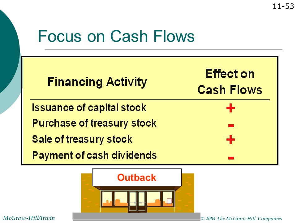 Focus on Cash Flows Outback