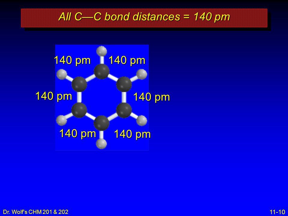 All C—C bond distances = 140 pm