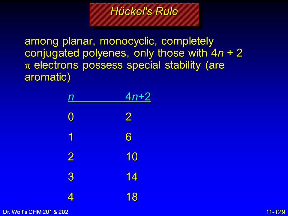 Hückel s Rule