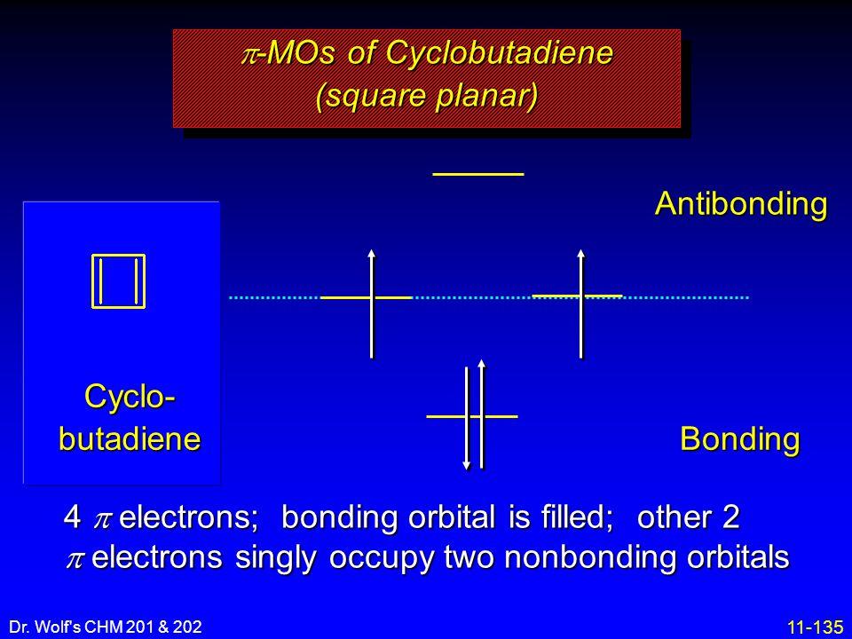 p-MOs of Cyclobutadiene (square planar)
