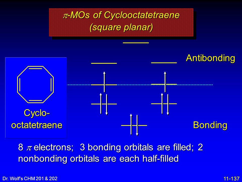 p-MOs of Cyclooctatetraene (square planar)