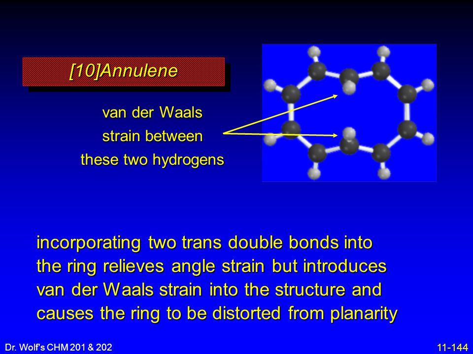 van der Waals strain between these two hydrogens