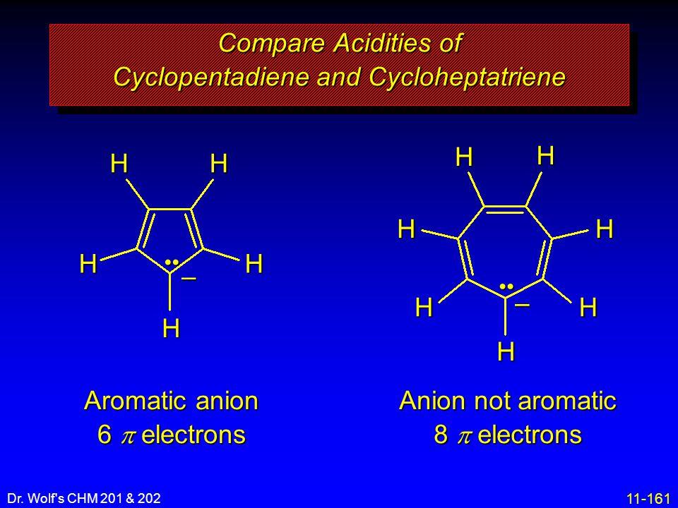 Compare Acidities of Cyclopentadiene and Cycloheptatriene