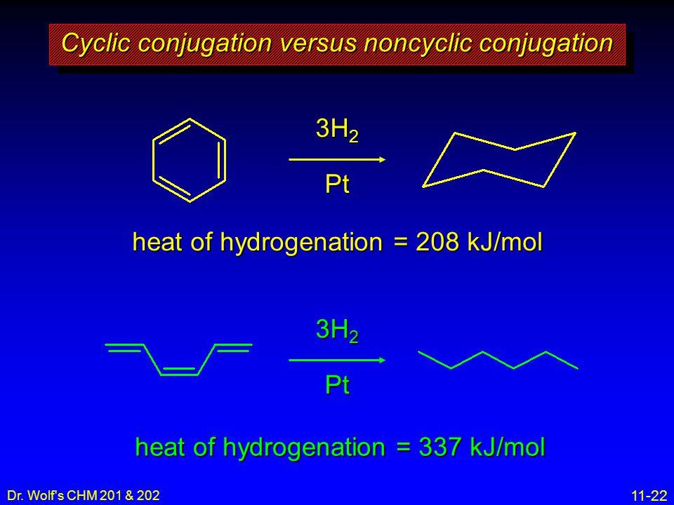 Cyclic conjugation versus noncyclic conjugation