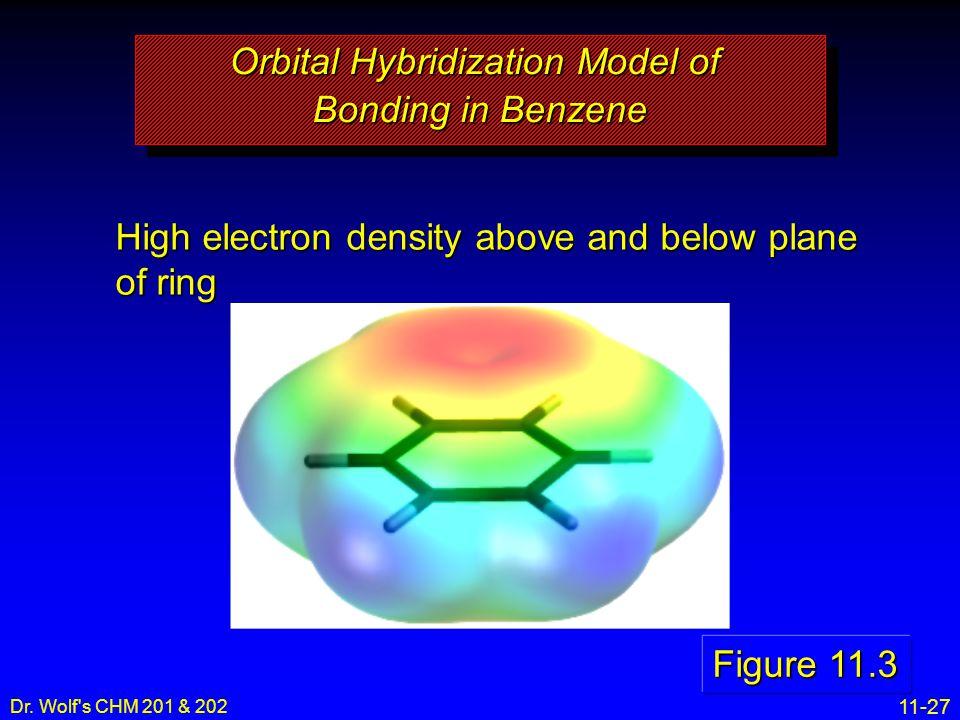Orbital Hybridization Model of Bonding in Benzene