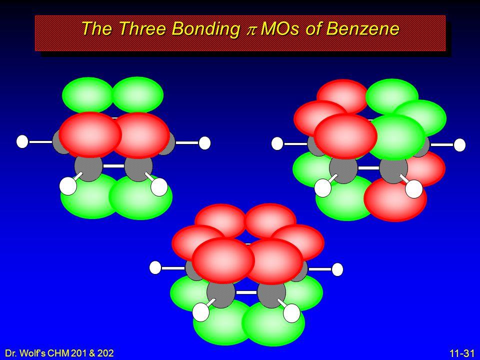 The Three Bonding p MOs of Benzene