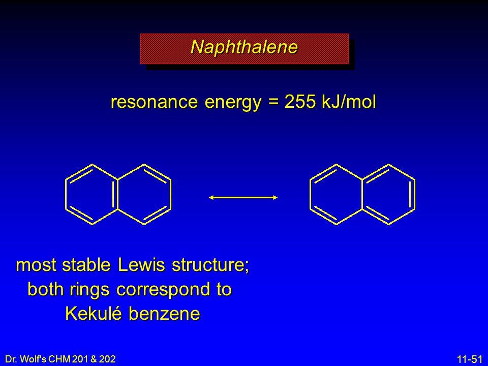 resonance energy = 255 kJ/mol
