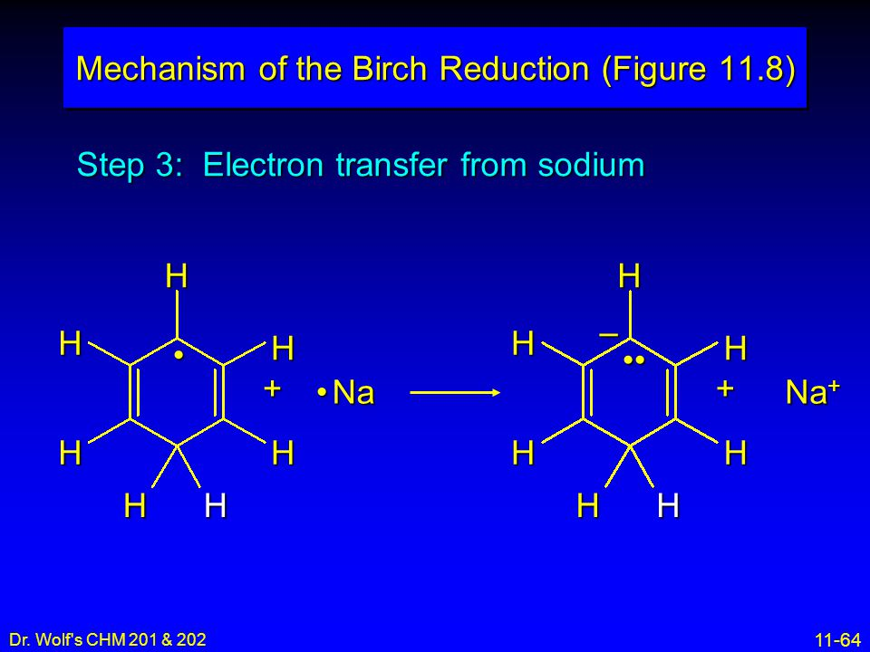 Mechanism of the Birch Reduction (Figure 11.8)