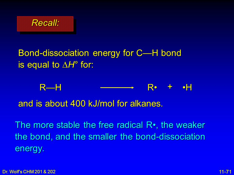 Bond-dissociation energy for C—H bond is equal to DH° for: