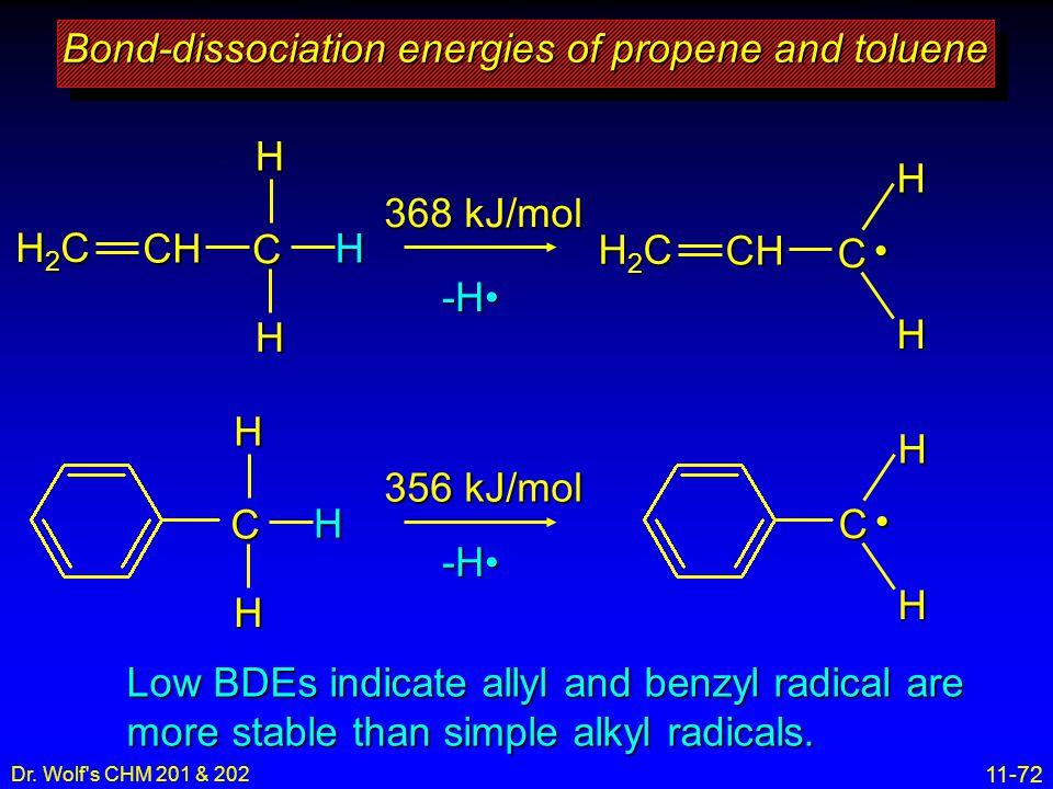 Bond-dissociation energies of propene and toluene
