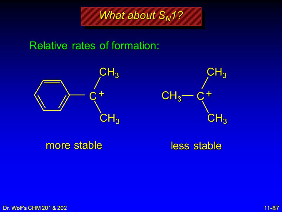 Relative rates of formation: