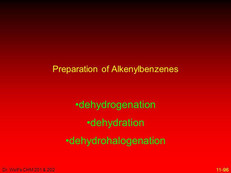 Preparation of Alkenylbenzenes