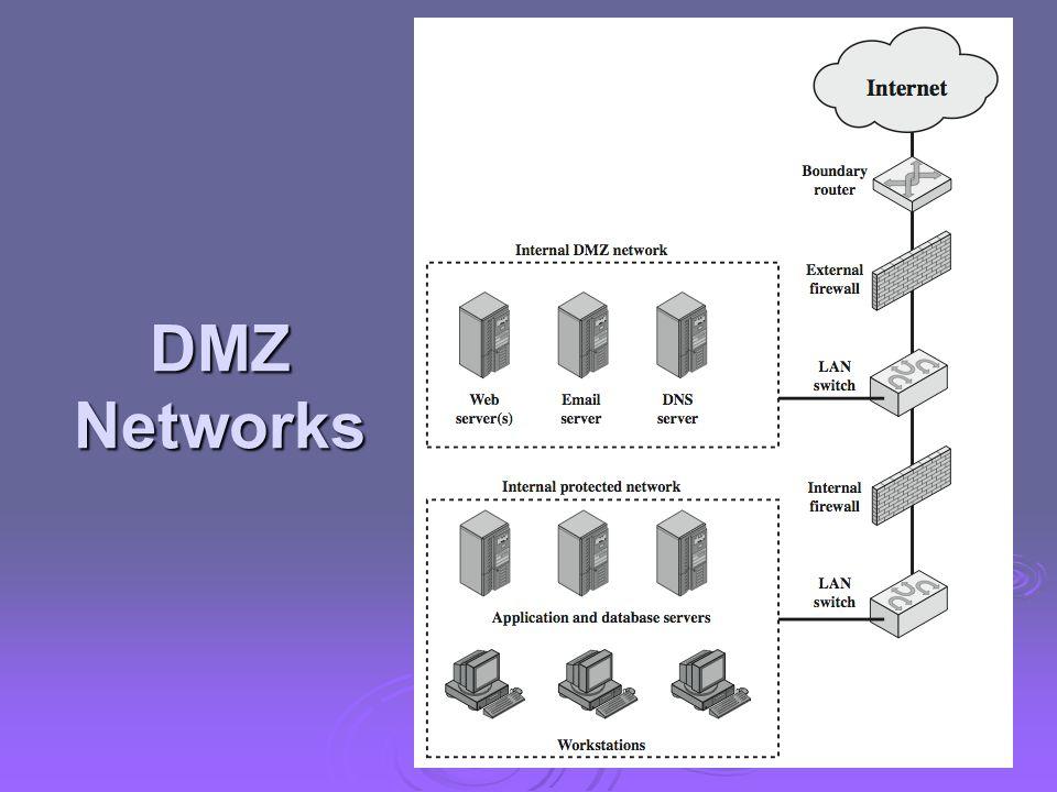DMZ Networks