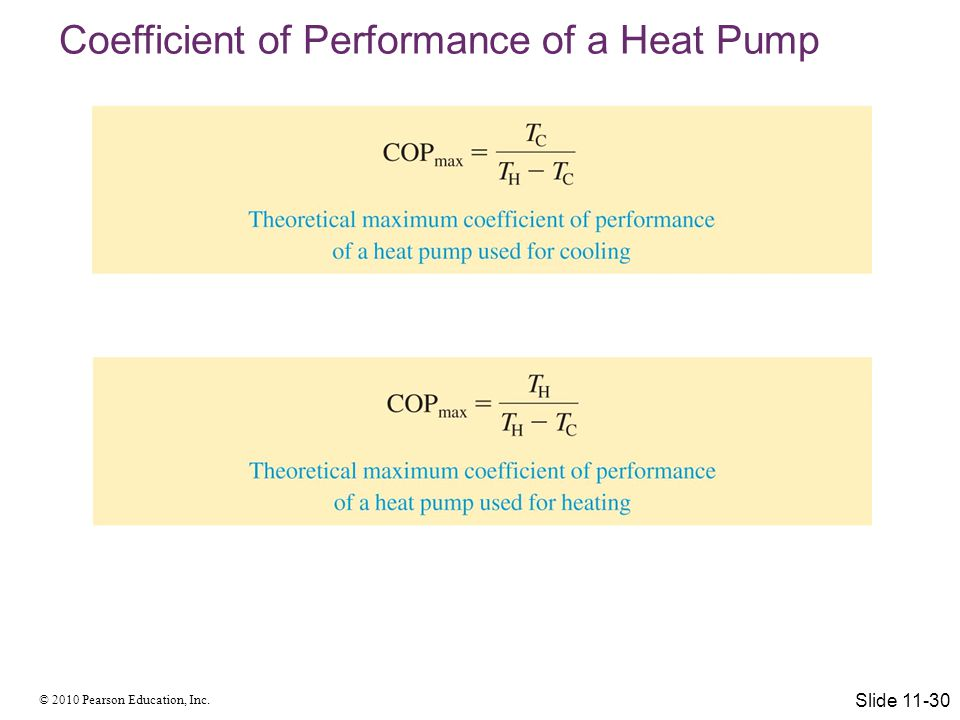Coefficient of Performance of a Heat Pump