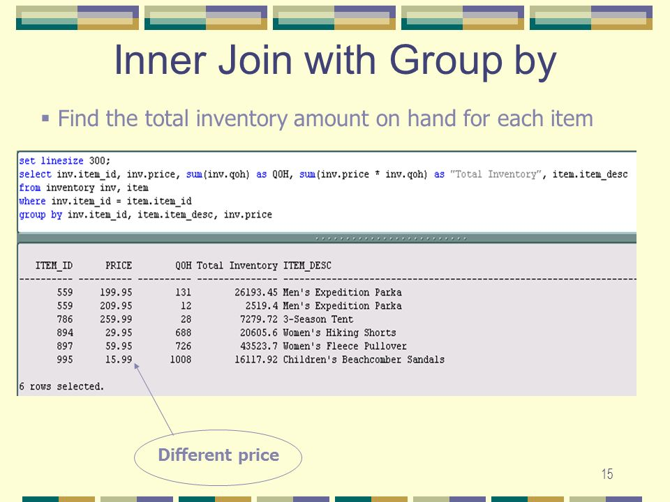 Inner Join with Group by