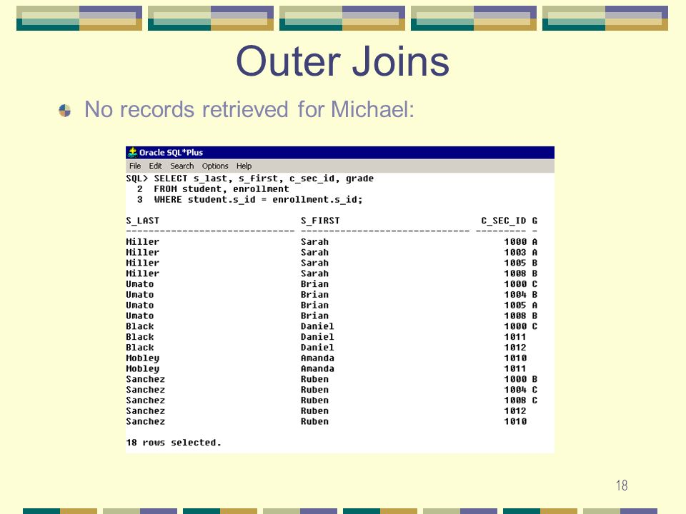 Outer Joins No records retrieved for Michael: