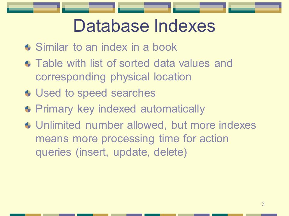 Database Indexes Similar to an index in a book