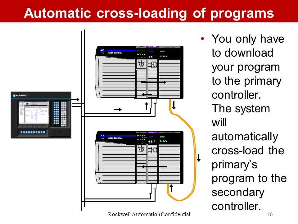 Automatic cross-loading of programs
