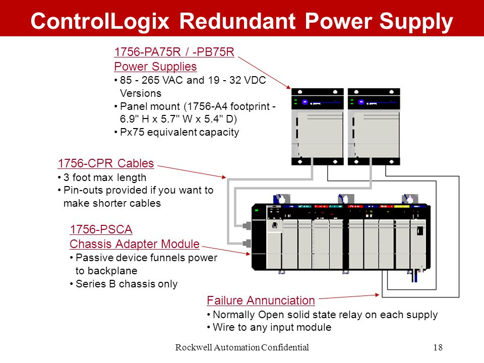 ControlLogix Redundant Power Supply