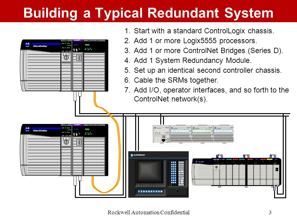 Building a Typical Redundant System