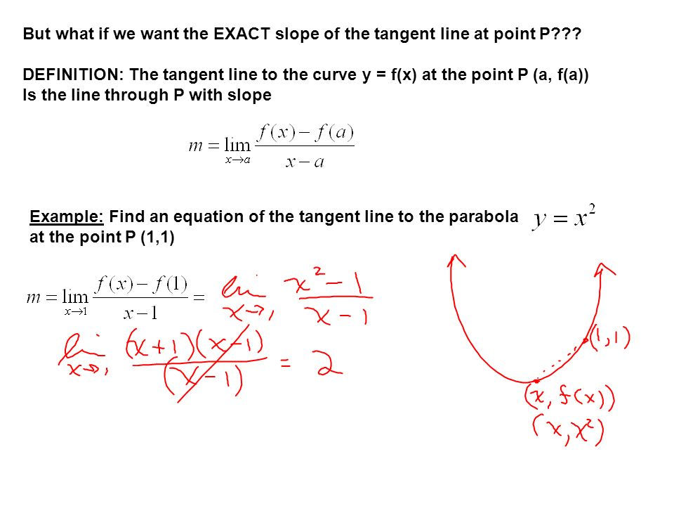 But what if we want the EXACT slope of the tangent line at point P