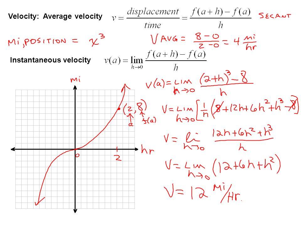 Velocity: Average velocity
