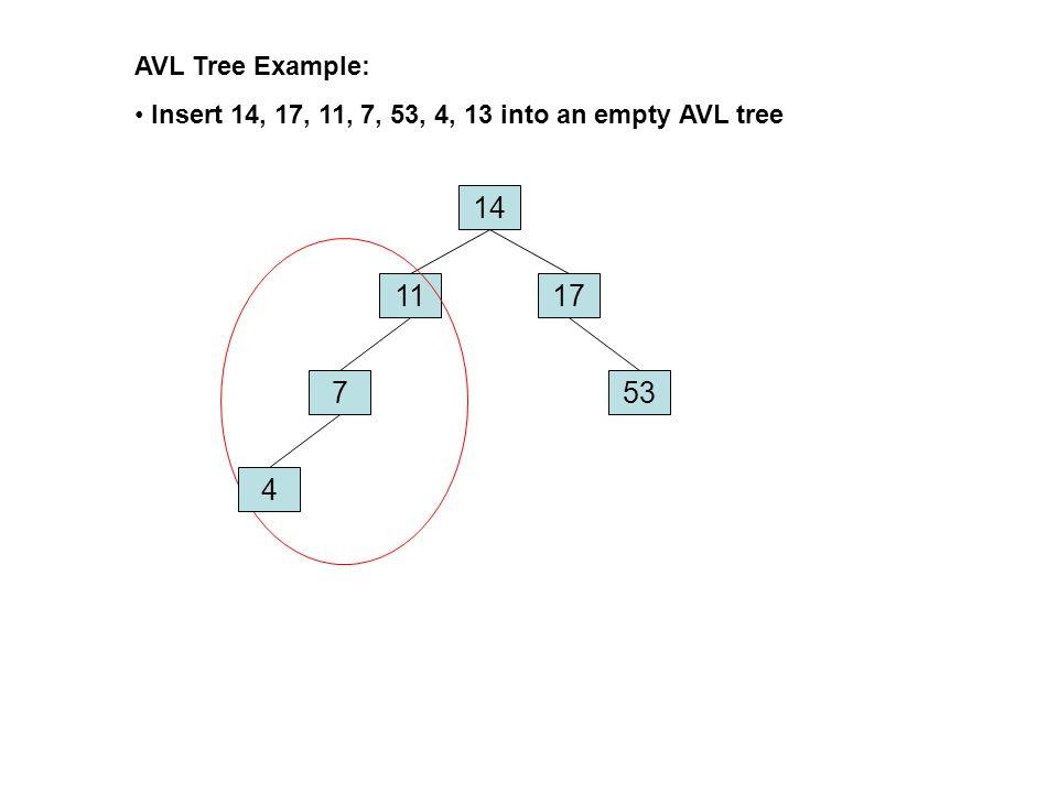 AVL Tree Example: Insert 14, 17, 11, 7, 53, 4, 13 into an empty AVL tree 14 11 17 7 53 4
