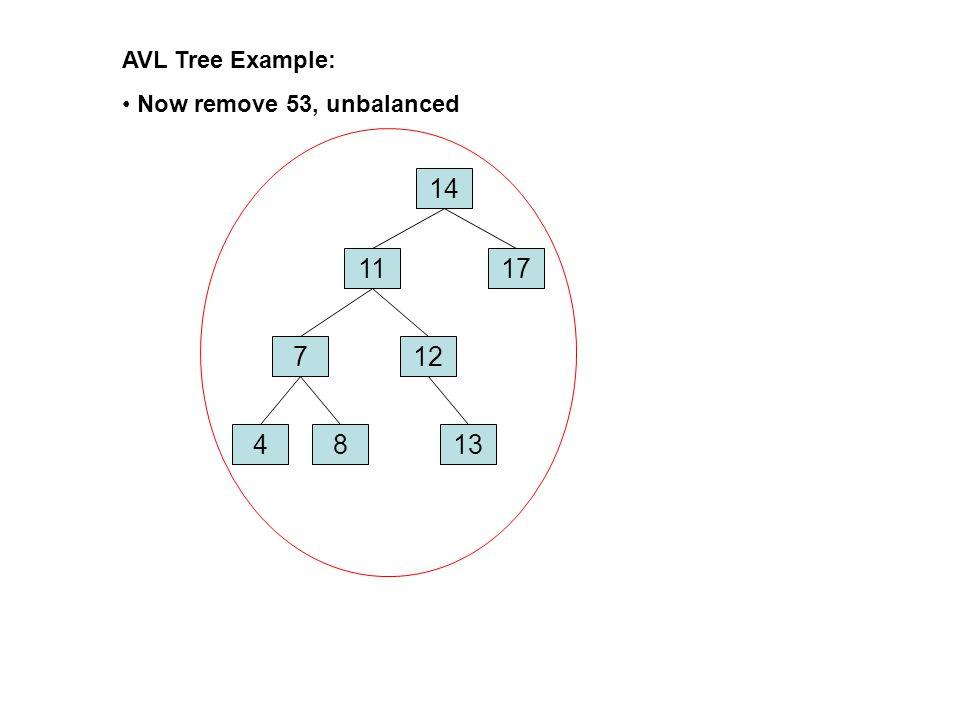AVL Tree Example: Now remove 53, unbalanced 14 11 17 7 12 4 8 13