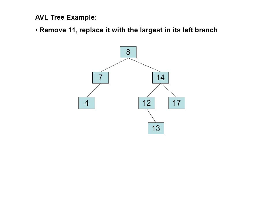 AVL Tree Example: Remove 11, replace it with the largest in its left branch 8 7 14 4 12 17 13